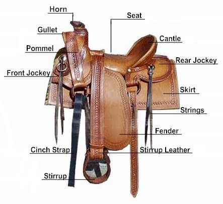 History of Western Leather